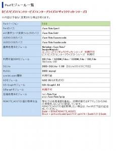 ビズ/ビズ2/エントリービズ/エンタープライズ3/ギャラクティカ・シリーズ